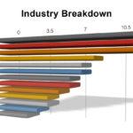 Industry-Breakdown