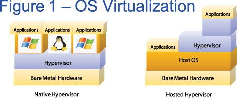Virtualization, Cloud Computing, and Business Continuity … Oh My!