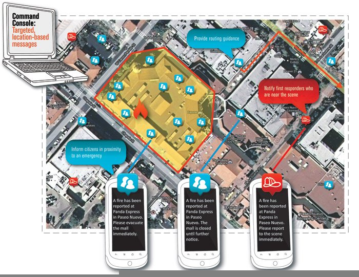 Enhancing Mass Notification Through the Power of Location