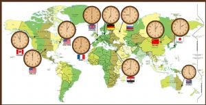 Managing incidents across timezones