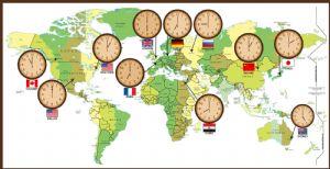 Managing incidents across timezones